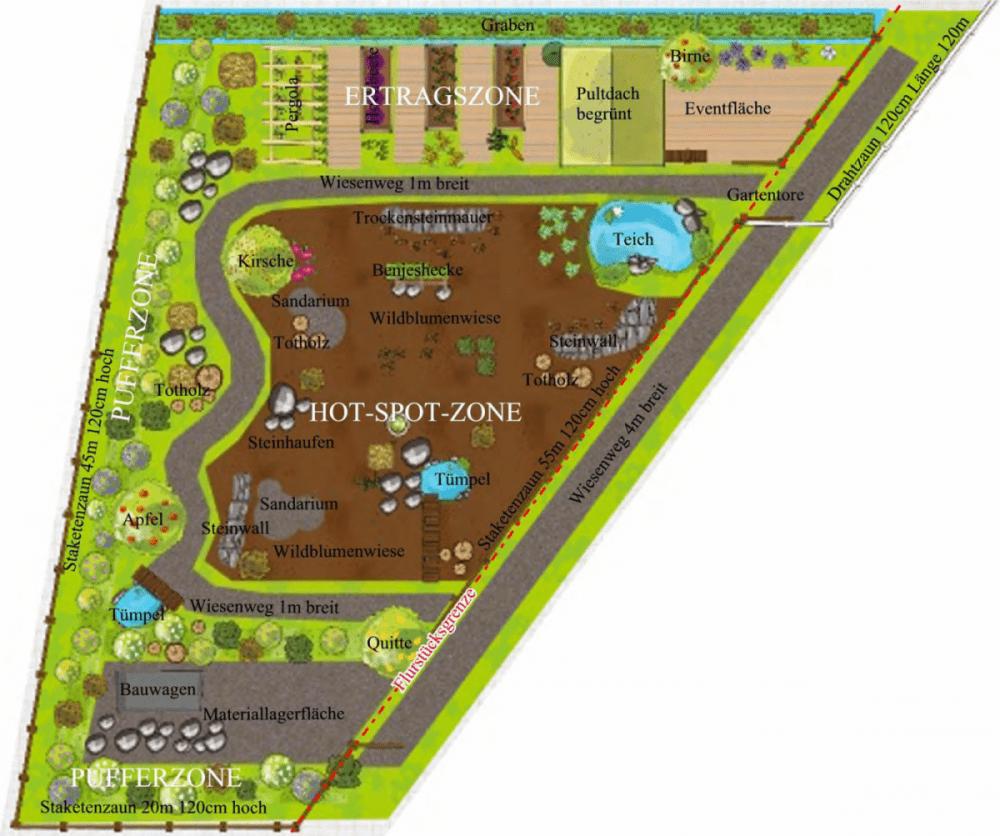 Hortus macht Schule – Rotary – Garten der Vielfalt
