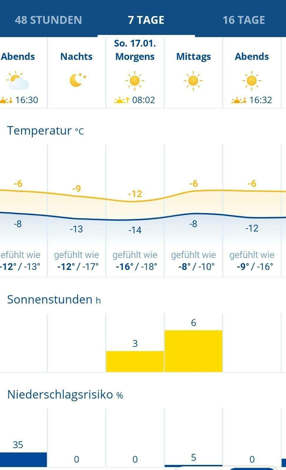 Screenshot_20210114-082335_wettercom.jpg